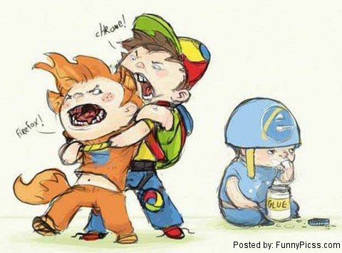 Chrome - Firefox - Internet Explorer